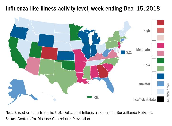 Influenza-like illness activity level, week ending Dec. 15, 2018