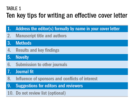Tips On Writing Cover Letter from cdn.mdedge.com