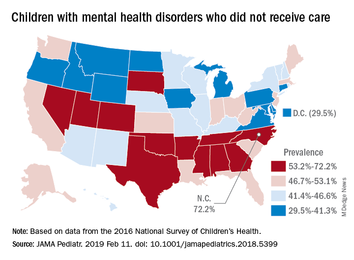 Childrren with mental health disorders who did not receive care