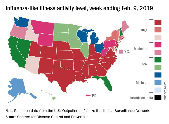 Influenza-like illness activity level, week ending Feb. 9, 2019