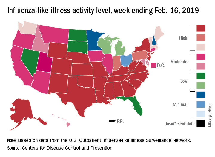 Influenza-like illness activity level, week ending Feb. 16, 2019