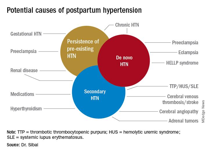 hypertension causes magas vérnyomás járás közben
