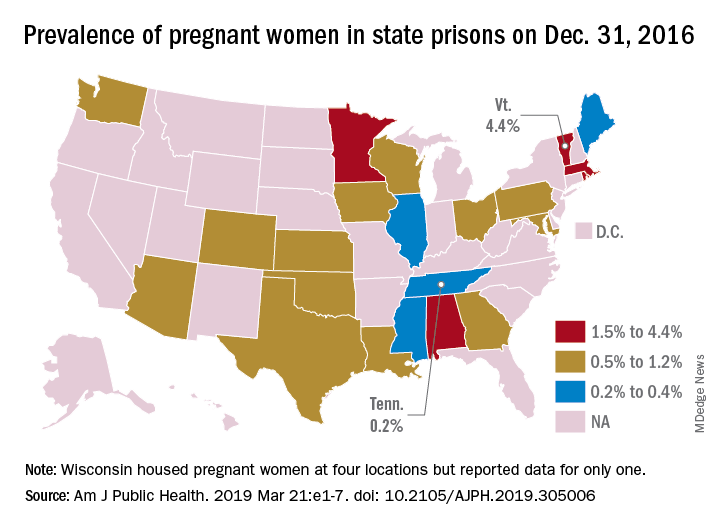 Prevalence of pregnant women in state prisons on Dec. 31, 2016