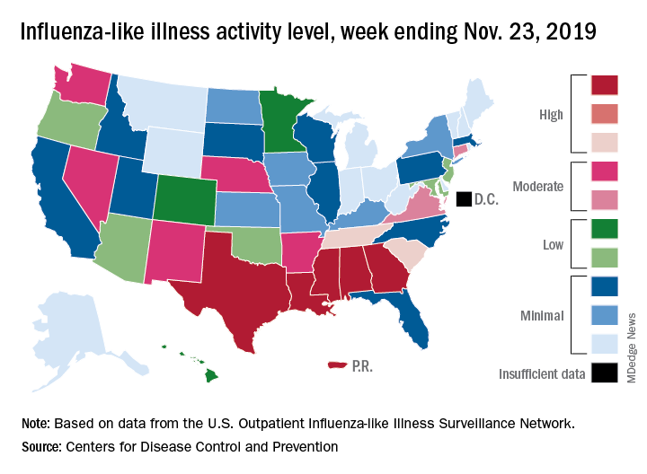 Influenza-like illness activity level, week ending Nov. 23, 2019
