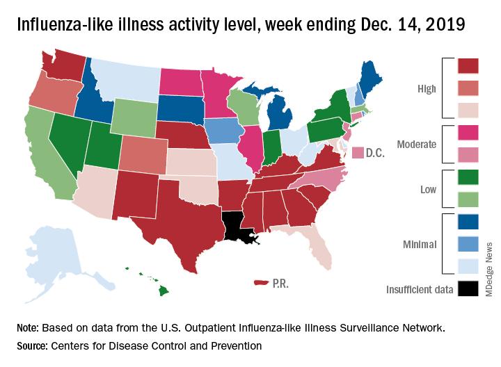 Influenza-like illness activity level, week ending Dec. 14, 2019