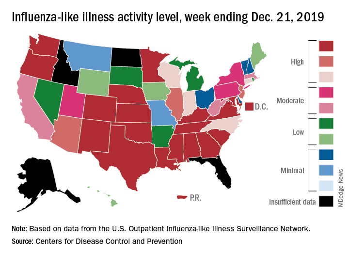 Influenza-like illness activity level, week ending Dec. 21, 2019