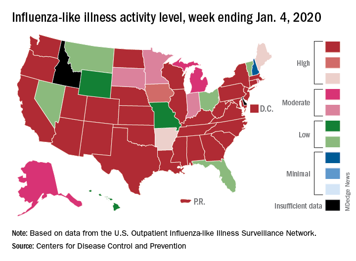 Influenza-like illness activity level, week ending Jan. 4, 2020