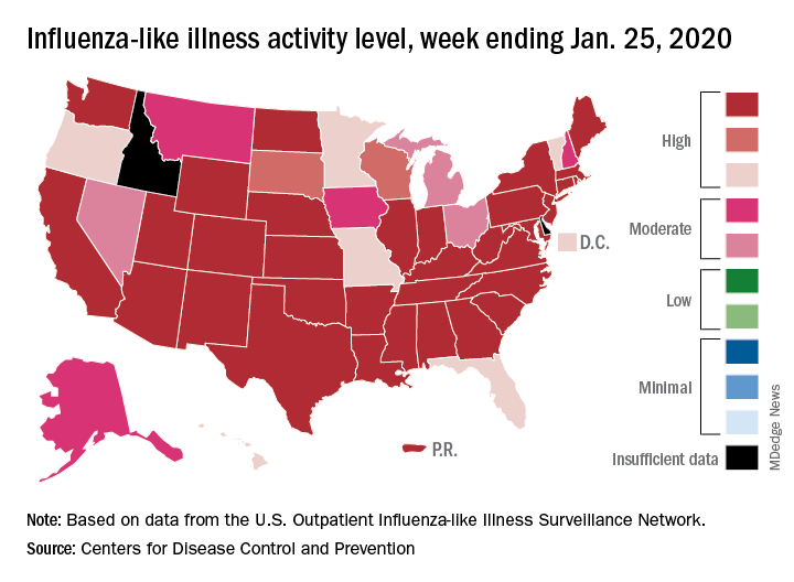 Influenza-like illness activity level, week ending Jan. 25, 2020