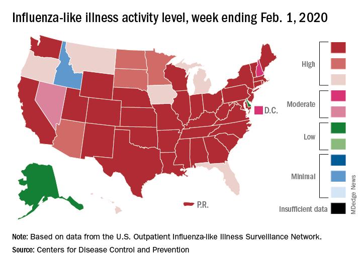 Influenza-like illness activity level, week ending Feb. 1, 2020