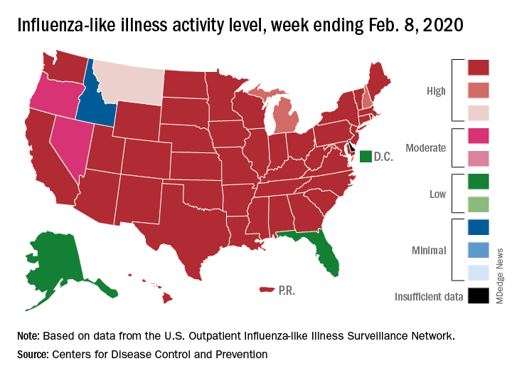 Influenza-like illness activity level, week ending Feb. 8, 2020