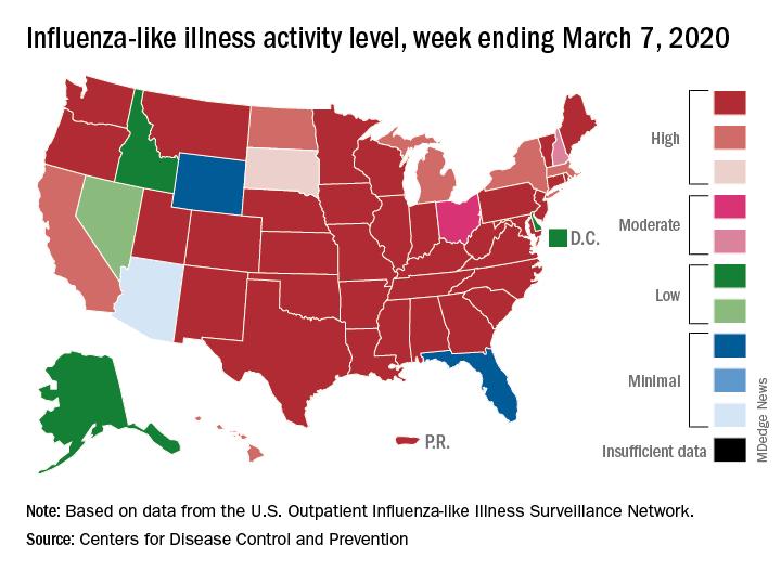 Influenza-like illness activity level, week ending March 7, 2020