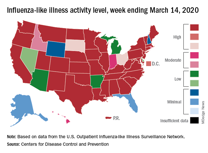 Influenza-like illness activity level, week enidng March 14, 2020