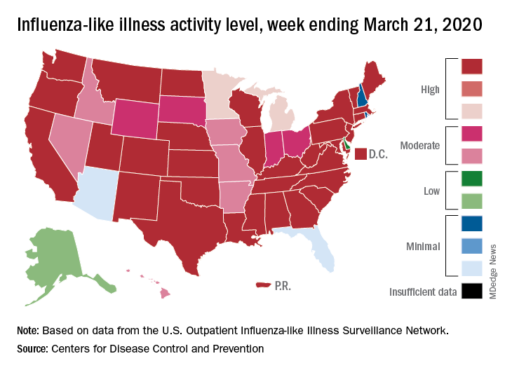 Influenza-like illness activity level, week ending March 21, 2020