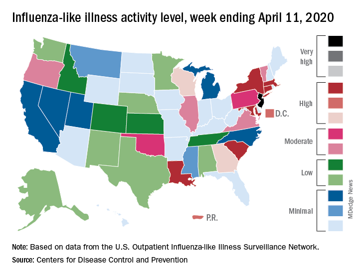 Influenza-like illness activity level, week ending April 11, 2020