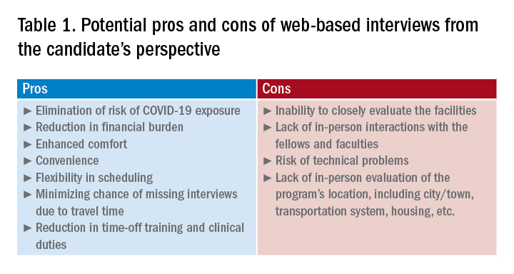Table 1. Potential pros and cons of web-based interviews from the candidate's perspective