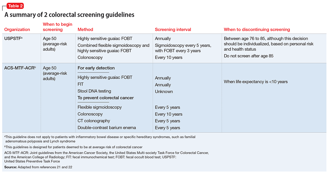 High Value Intervention Providing Colorectal Cancer Screening Mdedge Psychiatry