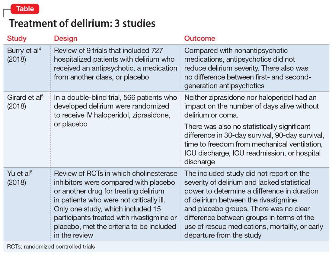Treatment of delirium: 3 studies