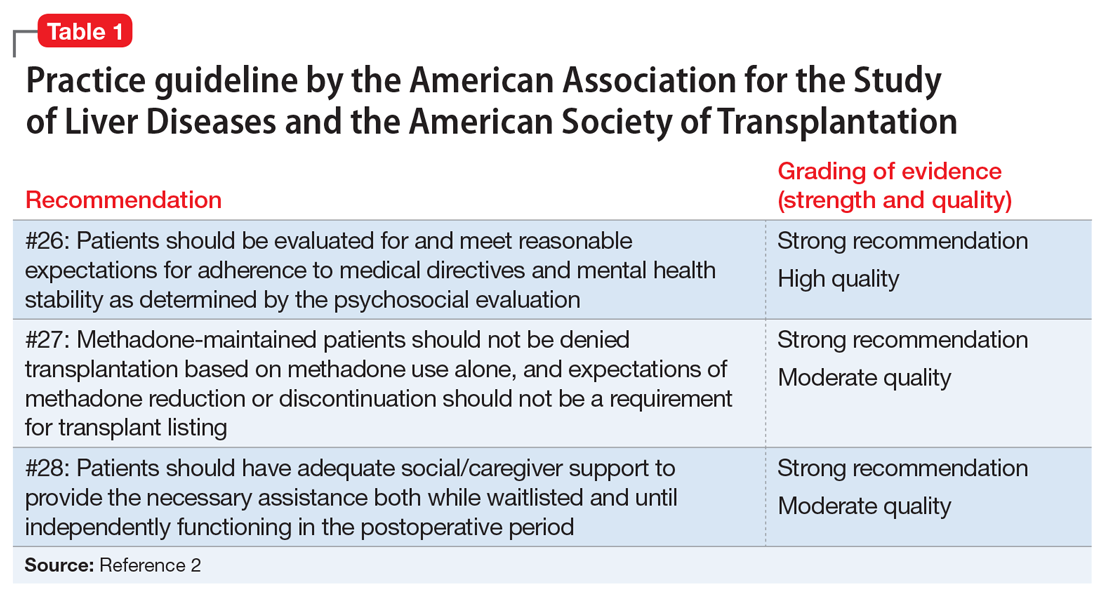 Practice guideline by the American Association for the Study of Liver Diseases and the American Society of Transplantation