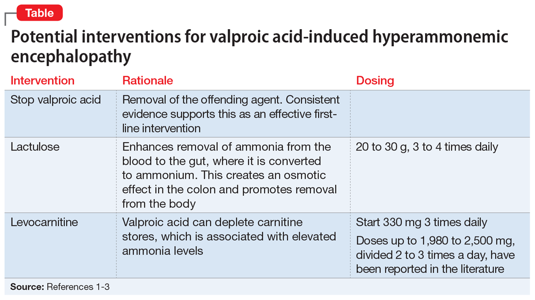 Potential interventions for valproic acid-induced hyperammonemic encephalopathy