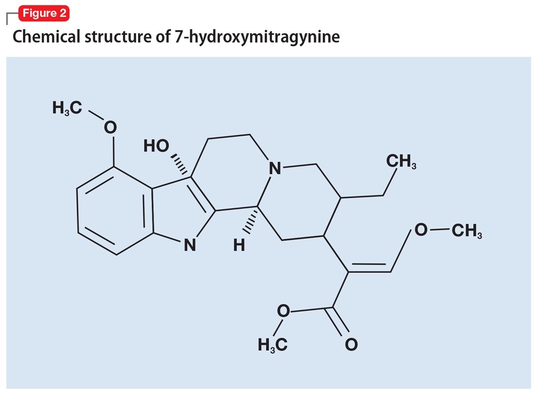Chemical structure of 7-hydroxymitragynine