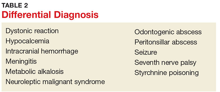 Differential Diagnosis image