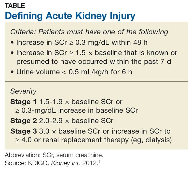 Acute Kidney Injury Treatment Depends On The Cause Clinician Reviews