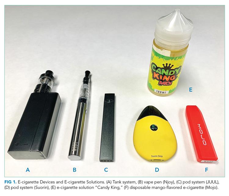 E-cigarette Devices and E-cigarette Solutions