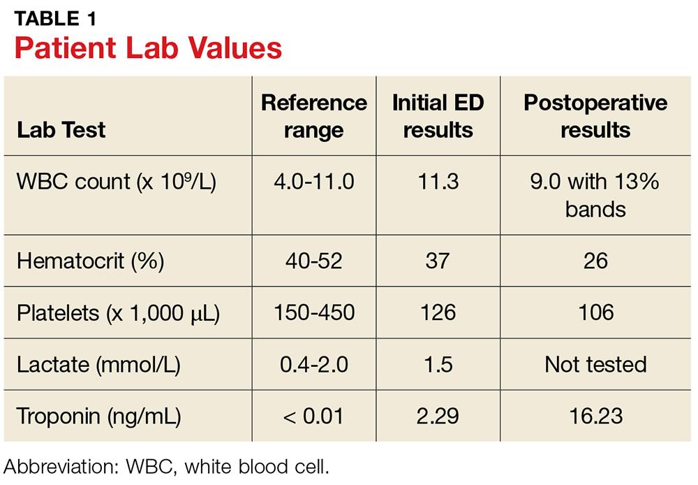 Patient Lab Values image