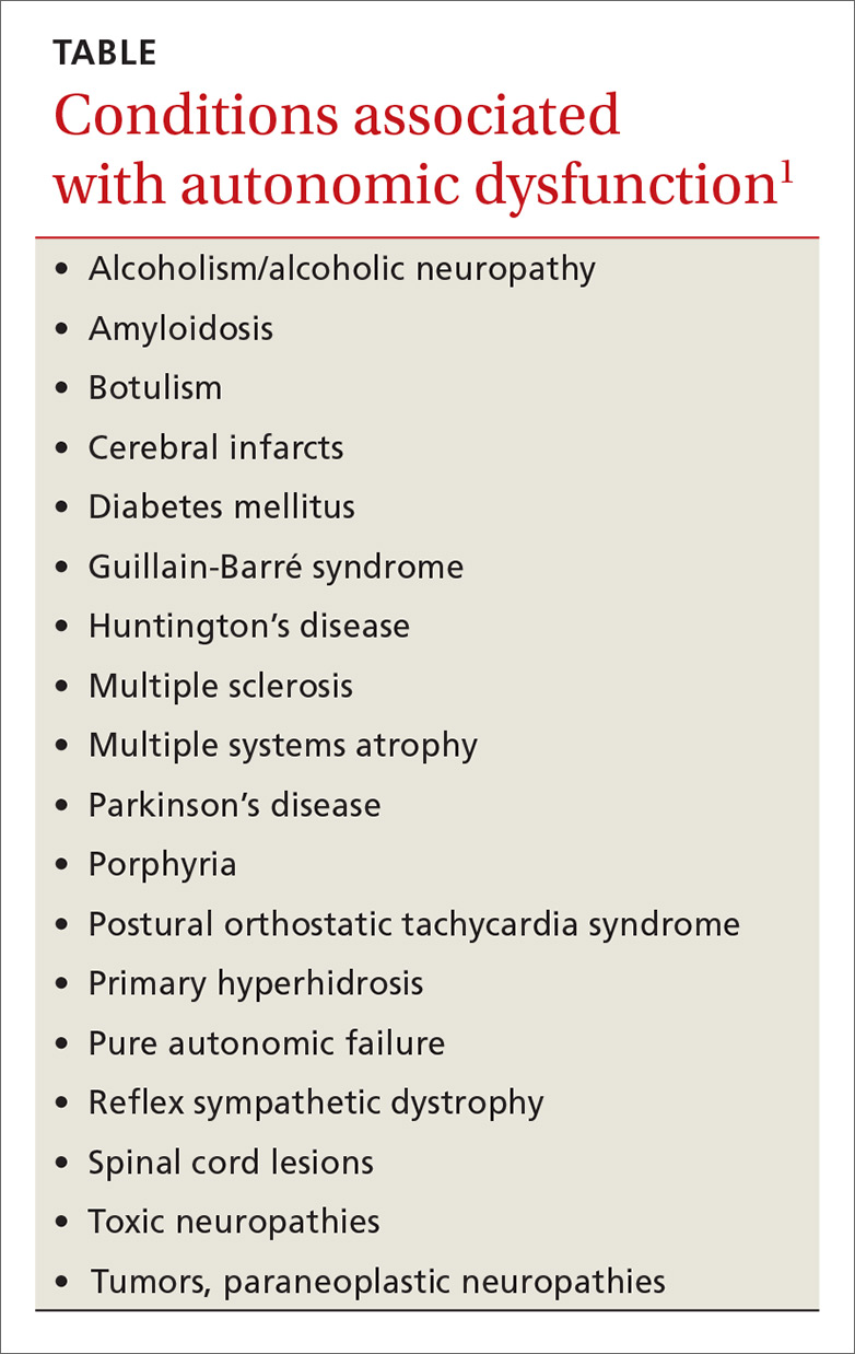 Conditions associated with autonomic dysfunction image