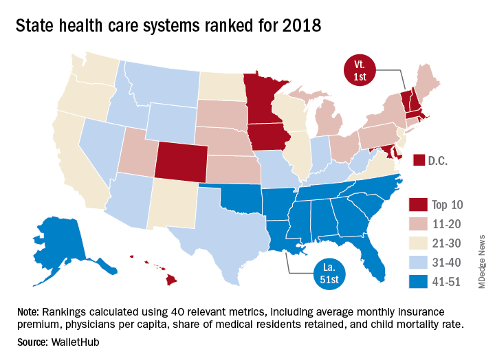 State health care systems ranked for 201