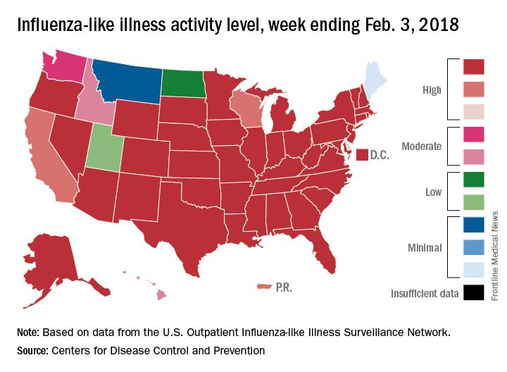 Influenza-like illness activity level, week ending Feb. 3, 2018
