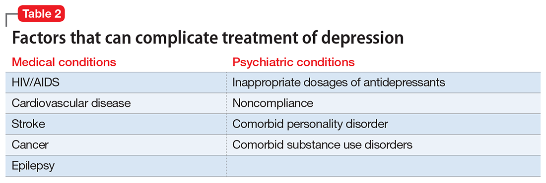 Factors that can complicate treatment of depression image