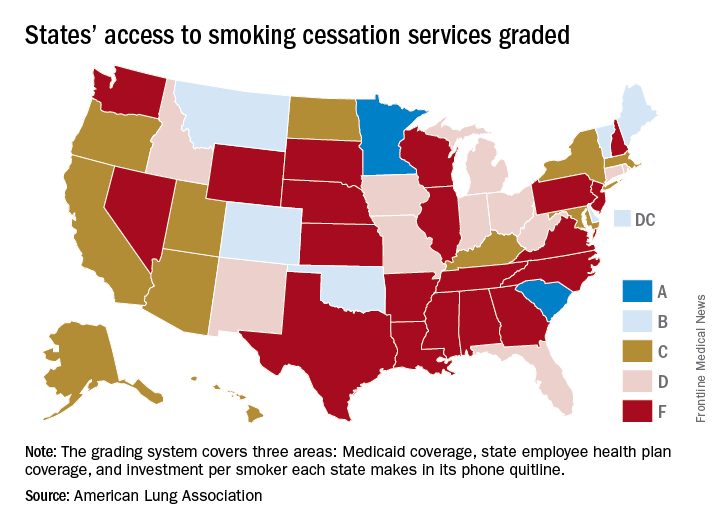 States' access to smoking cessation services graded