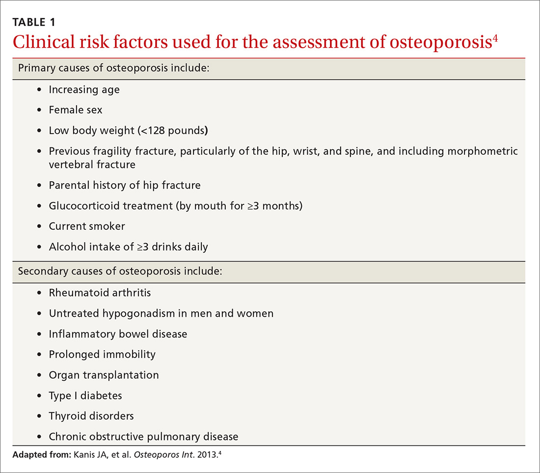 19+ National osteoporosis foundation guidelines 2018 ideas