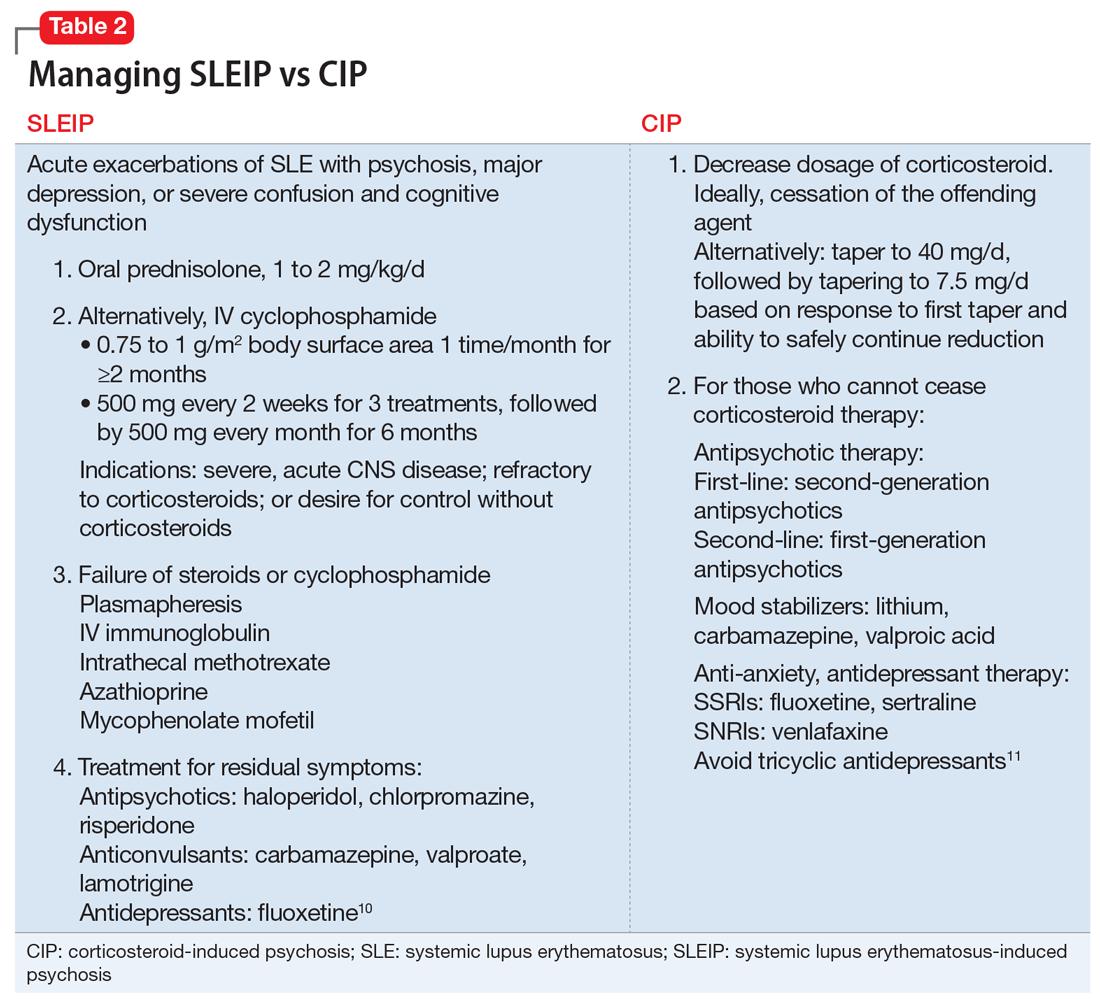 Paranoia symptoms std r/Herpes
