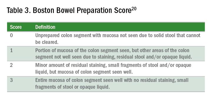 Table 3. Boston Bowel Preparation Score