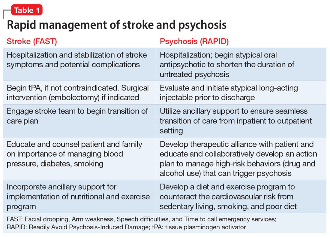 Rapid management of stroke and psychosis