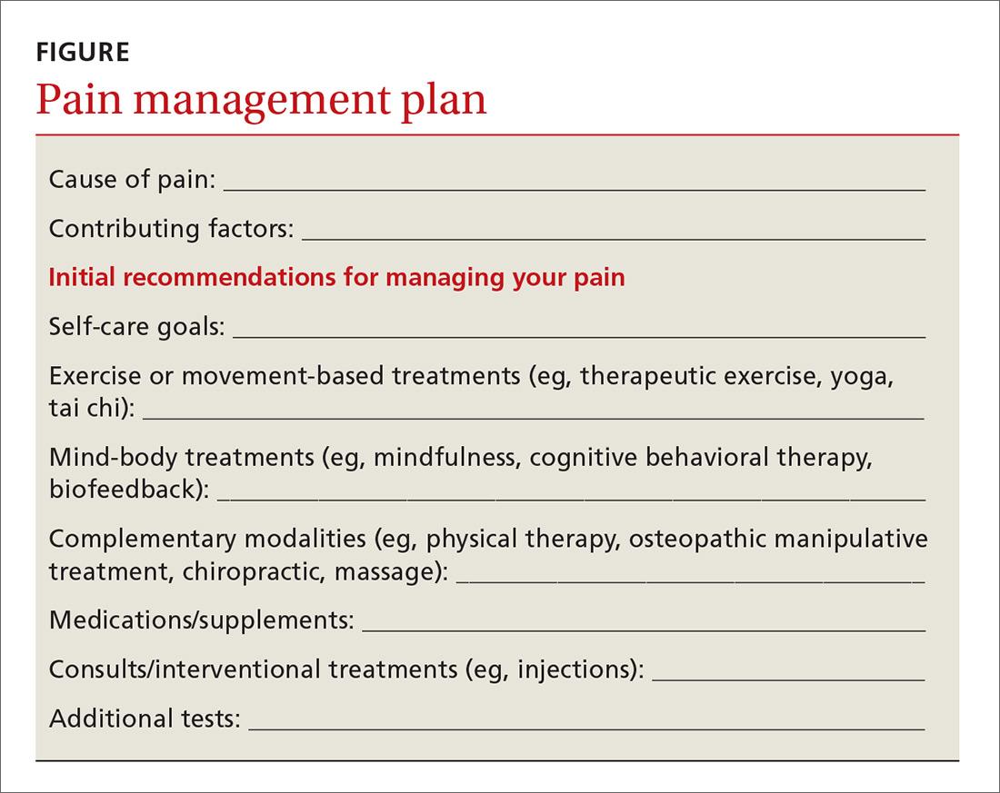 Pain management plan