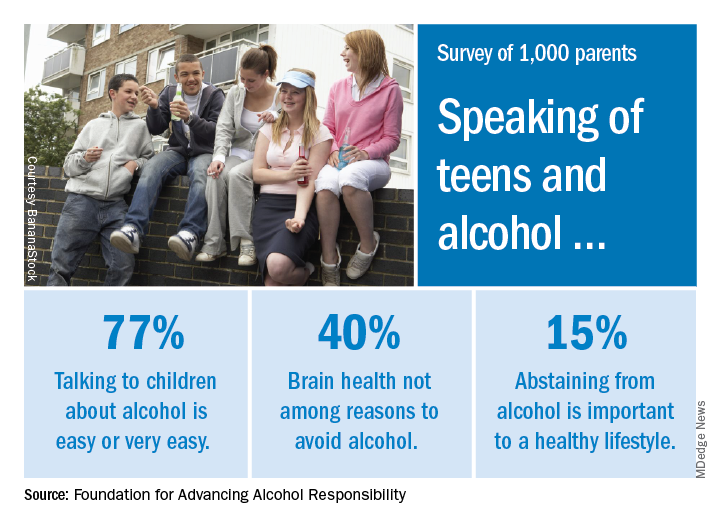 Speaking of teens and alcohol ...