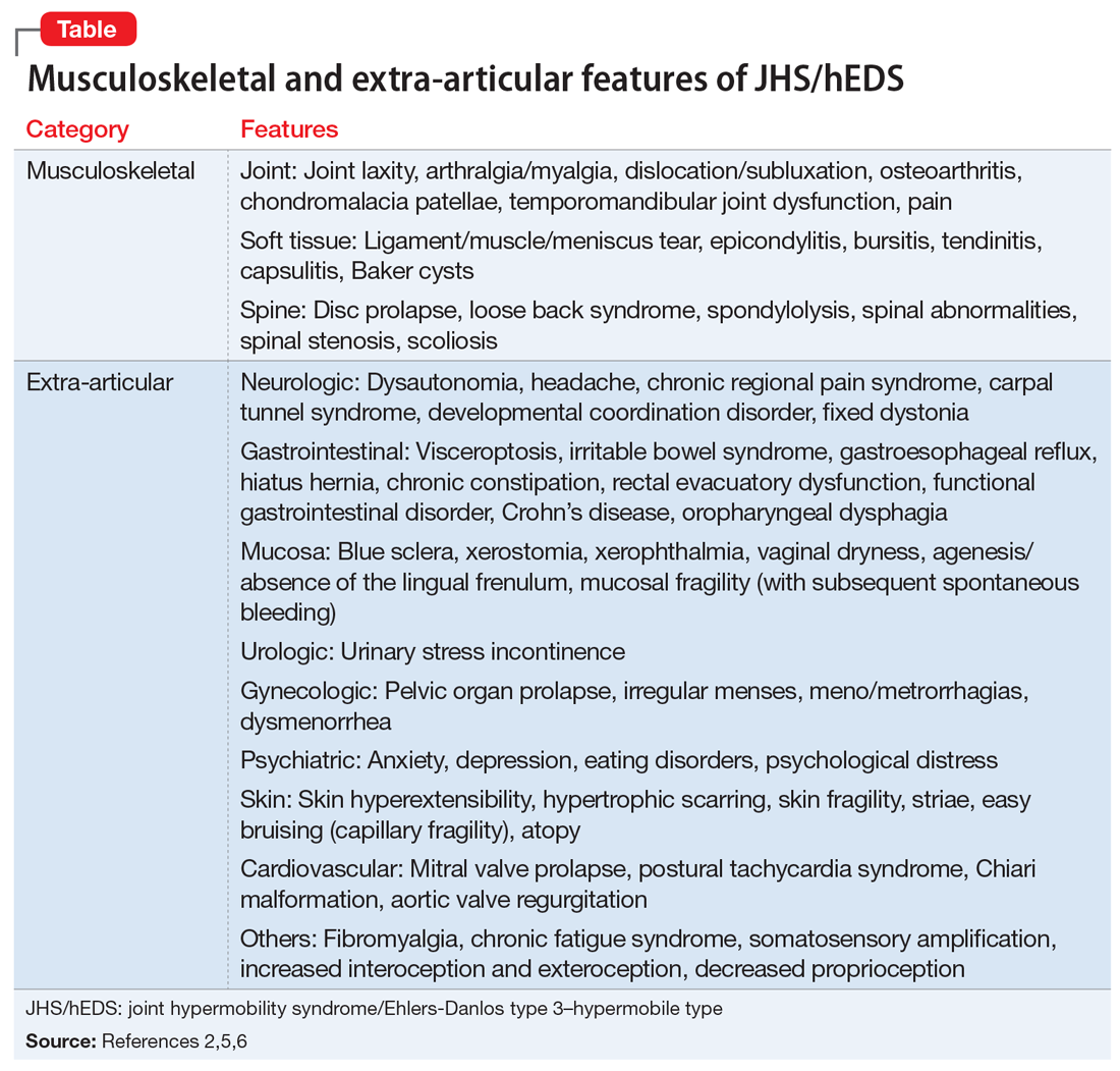 Musculoskeletal and extra-articular features of JHS/hEDS image