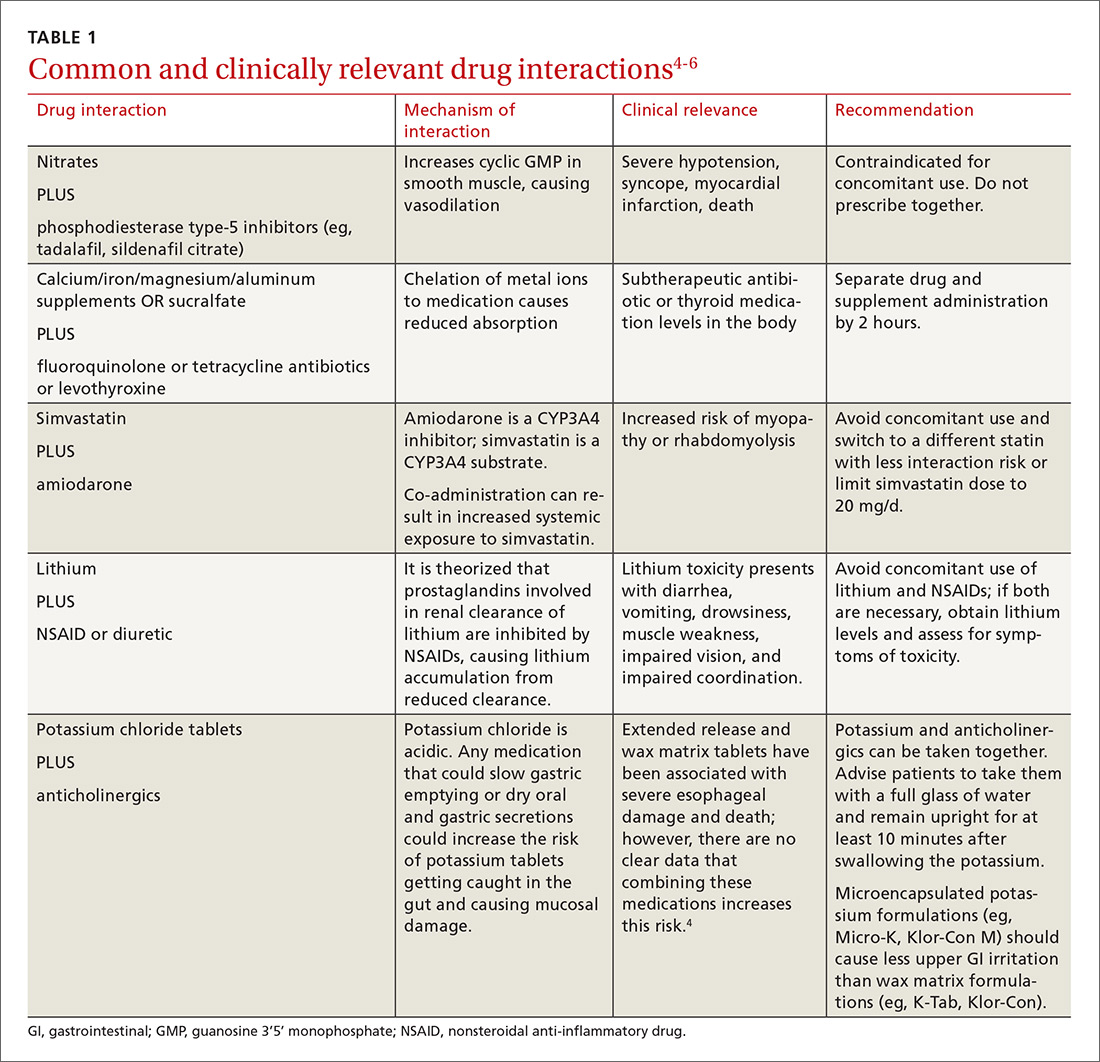 Common and clinically relevant drug interactions image