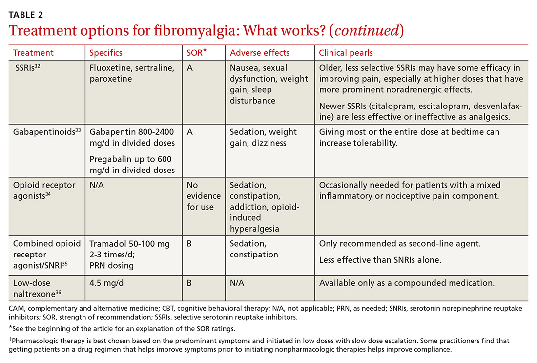 Treatment options for fibromyalgis: What works? image