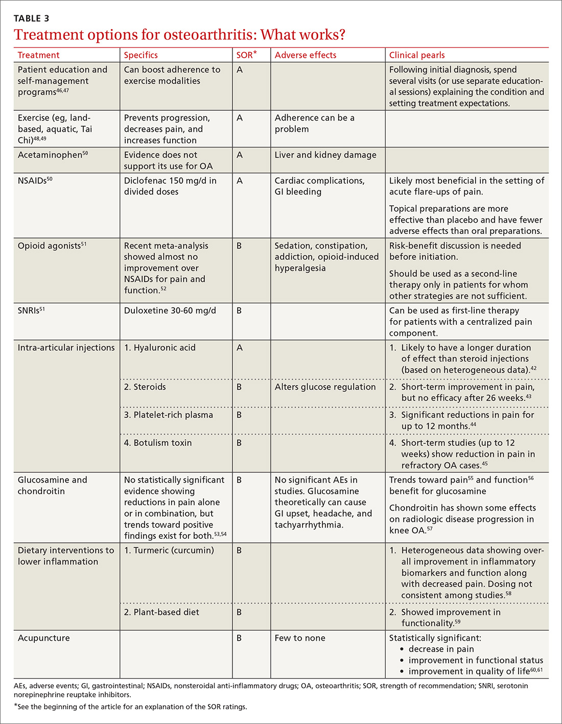 Treatment options for osteoarthritis: What works? image