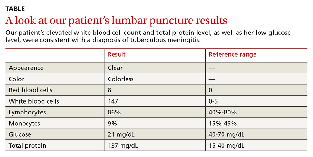 A look at our patient's lumbar puncture results image