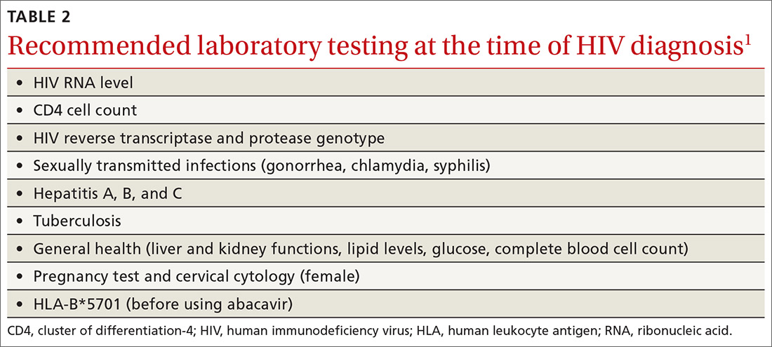 Recommended laboratory testing at the time of HIV diagnosis