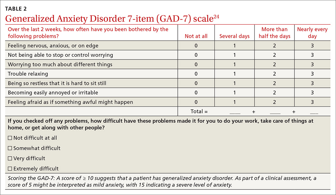 Generalized Anxiety Disorder 7-item (GAD-7) scale