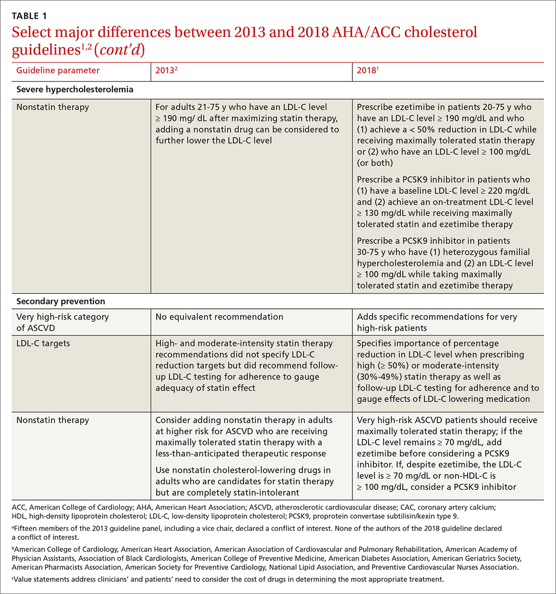 Select major differences between 2013 and 2018 AHA/ACC cholesterol guidelines