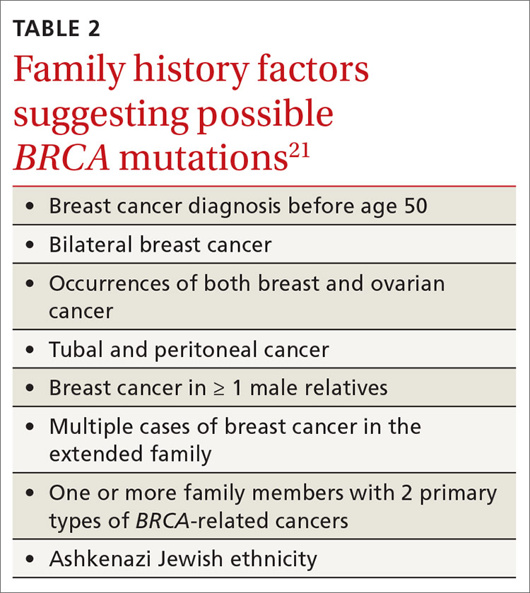 Family history factors suggesting possible BRCA mutations