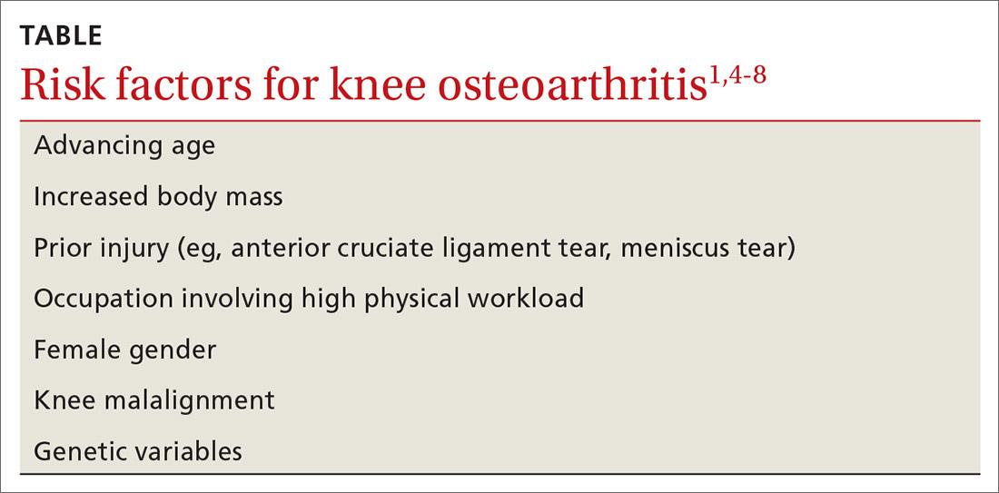 Risk factors for knee osteoarthritis