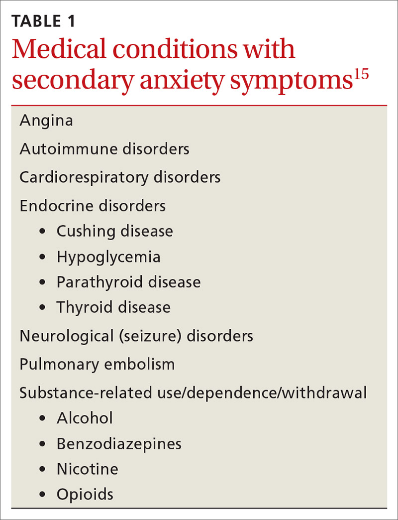 Medical conditions with secondary anxiety symptoms